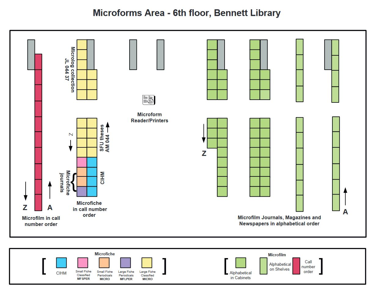 Map of the microforms area on the sixth floor