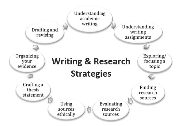 thesis statement examples in essays