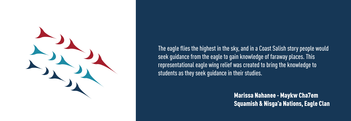 The eagle flies the highest in the sky, and in a coast salish story people would seek guidance from the eagle to gain knowledge of faraway places. This representational eagle wing relief was created to bring the knowledge to students as they seek guidance in their studies. -- Marissa Nahanee