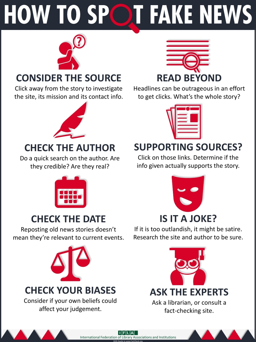How to spot fake new infographic. Full text is below, under the heading: How to spot fake news in eight simple steps.