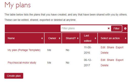 a list of sample digital management plans on the portage site