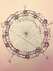"""John Coltane's drawing: """"the Coltrane circle"""" of musical theory."""