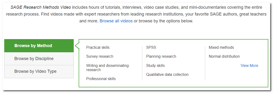 Screen capture from Sage Research Methods Videos showing the browse-by-topic option.