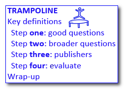 Table of contents of Trampoline series. Click to go to the first one.