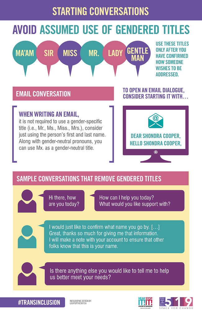 Starting conversations: Avoid assumed use of gendered titles; in email, consider just using the person's first and last name. The infographic also includes sample conversations that remove gendered titles.