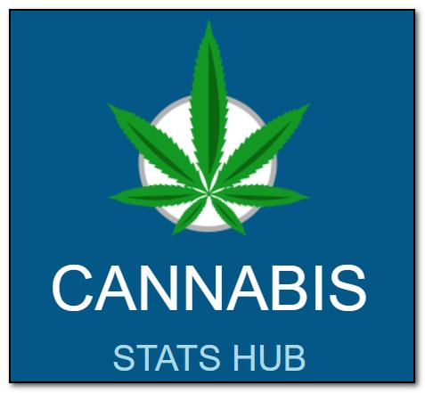 logo of Statistics Canada's Cannabis Stats Hub