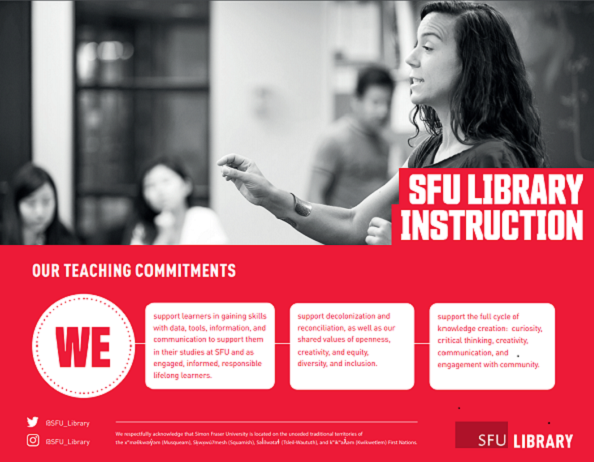 SFU Library instruction strategy infographic and handout