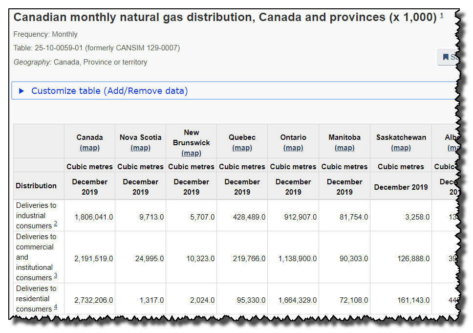 Partial table of data from Statistics Canada on distribution of natural gas by province